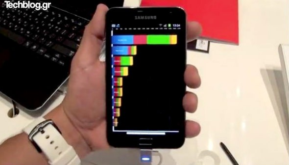 Samsung Galaxy Note Quadrant benchmark