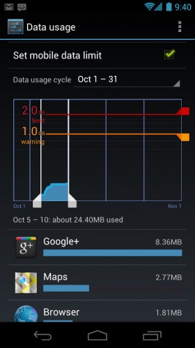 Android Ice Cream Sandwich: Data usage reporting and controls