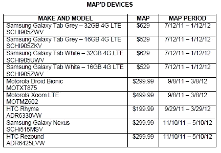Verizon MAP listing the Samsung Galaxy Nexus and HTC Rezound