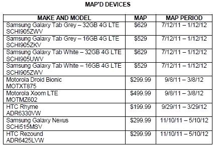 Verizon MAP listing the Samsung Galaxy Nexus and HTC Rezound
