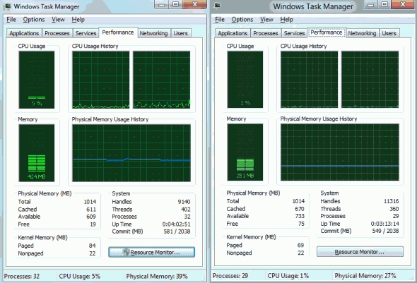 Windows 8 (right) vs. Windows 7 SP1 (left) memory footprint