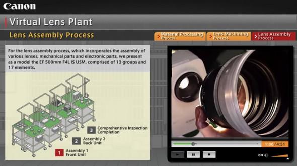 Canon lens factory