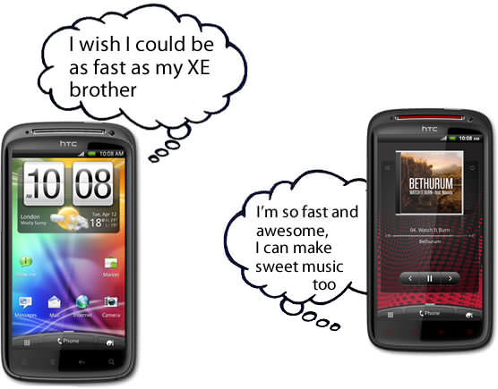 Convert the HTC Sensation to a Sensation XE