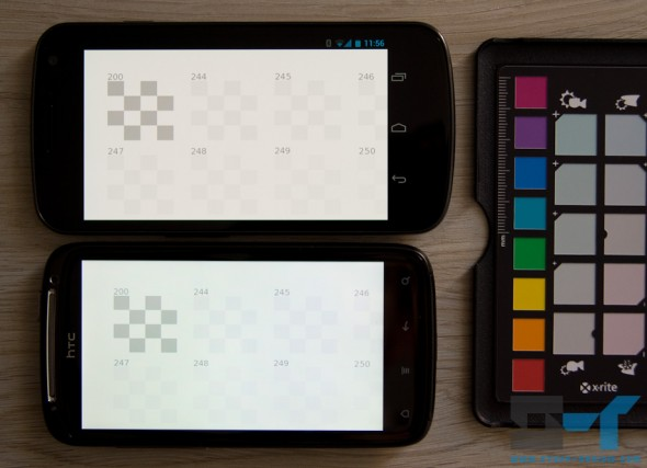 Galaxy Nexus (top) screen has a yellow tint