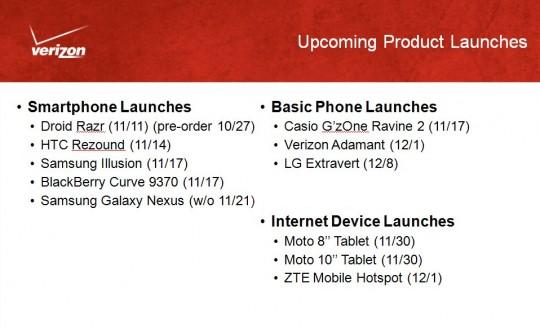 Verizon roadmap Galaxy Nexus