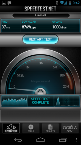 Galaxy Nexus Speedtest result on 10Mbps Wi-Fi