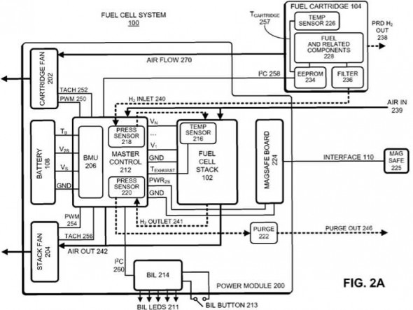 Apple fuel cell MacBook related patent