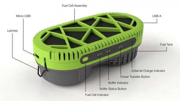 Powertrekk hybrid portable fuel cell