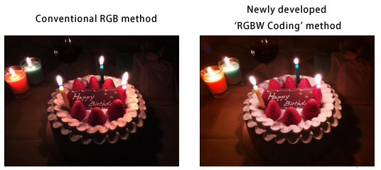 Better low-light performance with RGBW coding