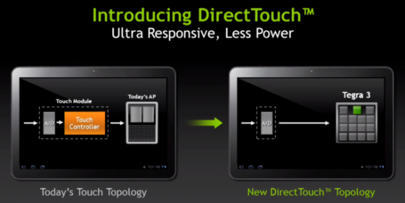 NVIDIA DirectTouch architecture comparison
