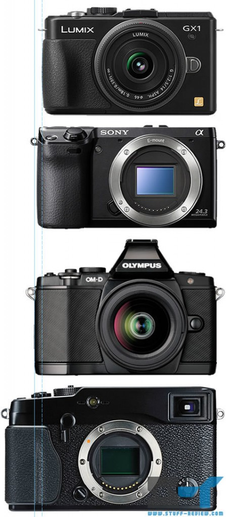 Olympus E-M5, Panasonic GX1, Sony NEX-7 and Fujifilm X-Pro1 size comparison - length