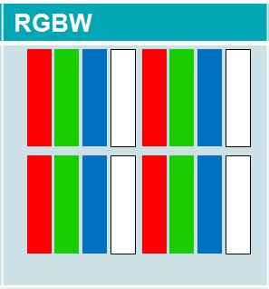 RGBW display subpixel arrangement