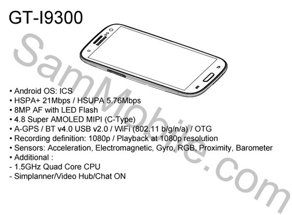 Samsung Galaxy S3 I9300 service manual