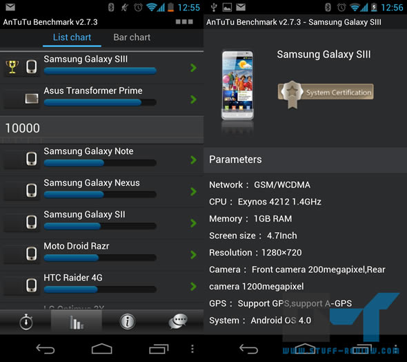 Samsung Galaxy SIII AnTuTu benchmark and specs