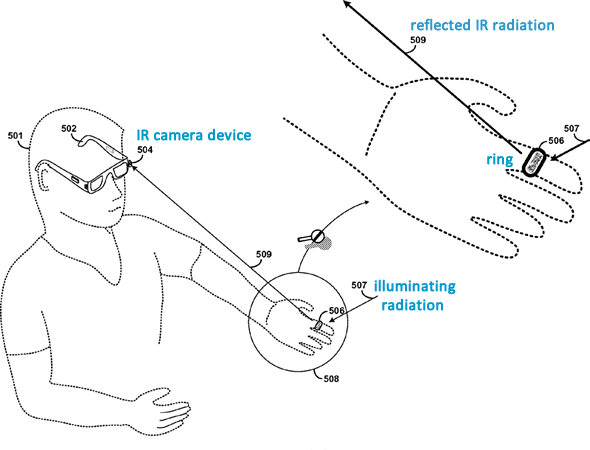 Google Project Glass patent: a ring wearable marker reflecting IR light