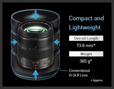Panasonic Lumix G X VARIO 12-35mm f/2.8 lens size comparison to DSLR lens